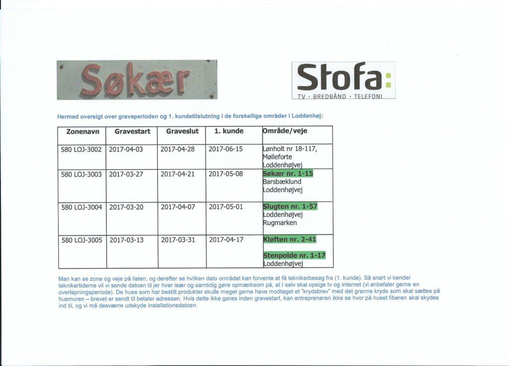STOFA grave og instalations arbejde